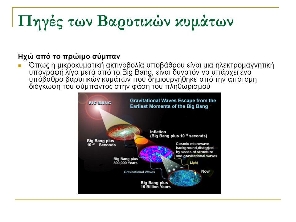 Πηγές των Βαρυτικών κυμάτων Ηχώ από το πρώιμο σύμπαν Όπως η μικροκυματική ακτινοβολία υποβάθρου είναι μια ηλεκτρομαγνητική υπογραφή λίγο μετά από το B