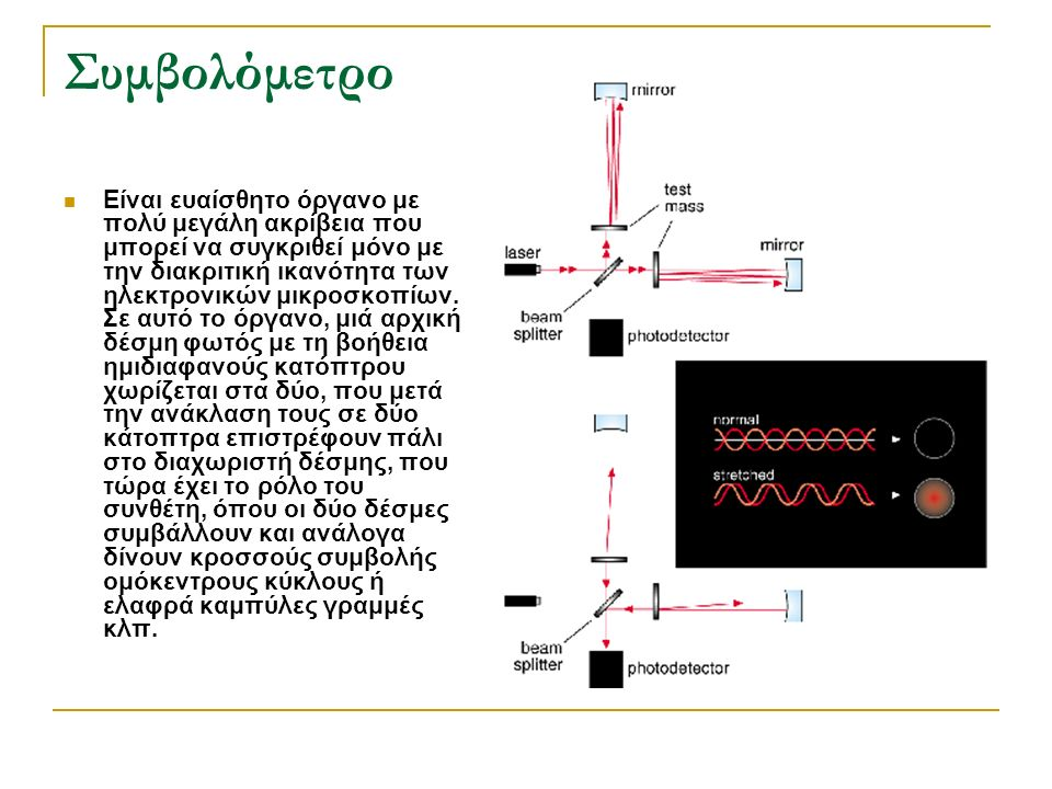 Συμβολόμετρο Είναι ευαίσθητο όργανο με πολύ μεγάλη ακρίβεια που μπορεί να συγκριθεί μόνο με την διακριτική ικανότητα των ηλεκτρονικών μικροσκοπίων. Σε