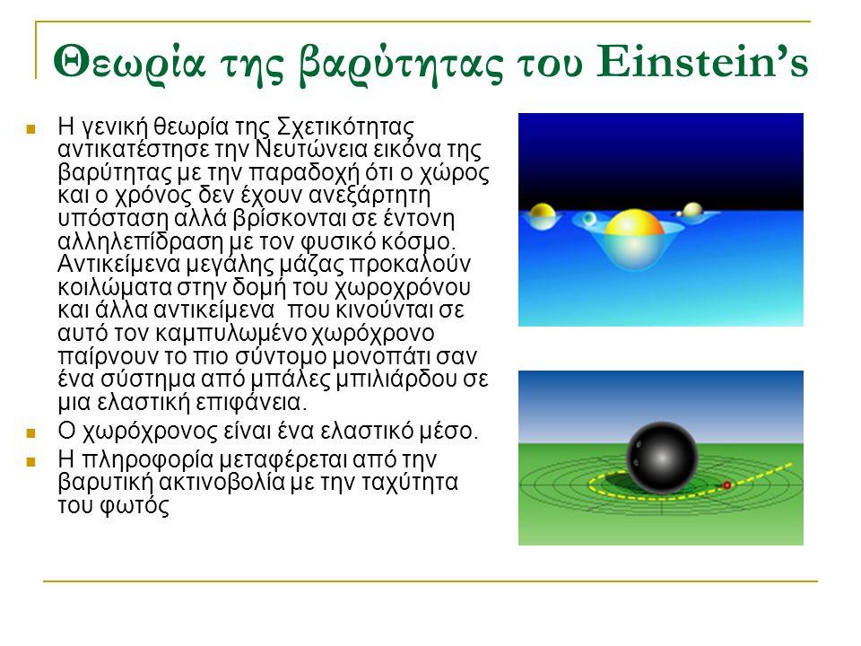 Θεωρία της βαρύτητας του Einstein's Η γενική θεωρία της Σχετικότητας αντικατέστησε την Νευτώνεια εικόνα της βαρύτητας με την παραδοχή ότι ο χώρος και