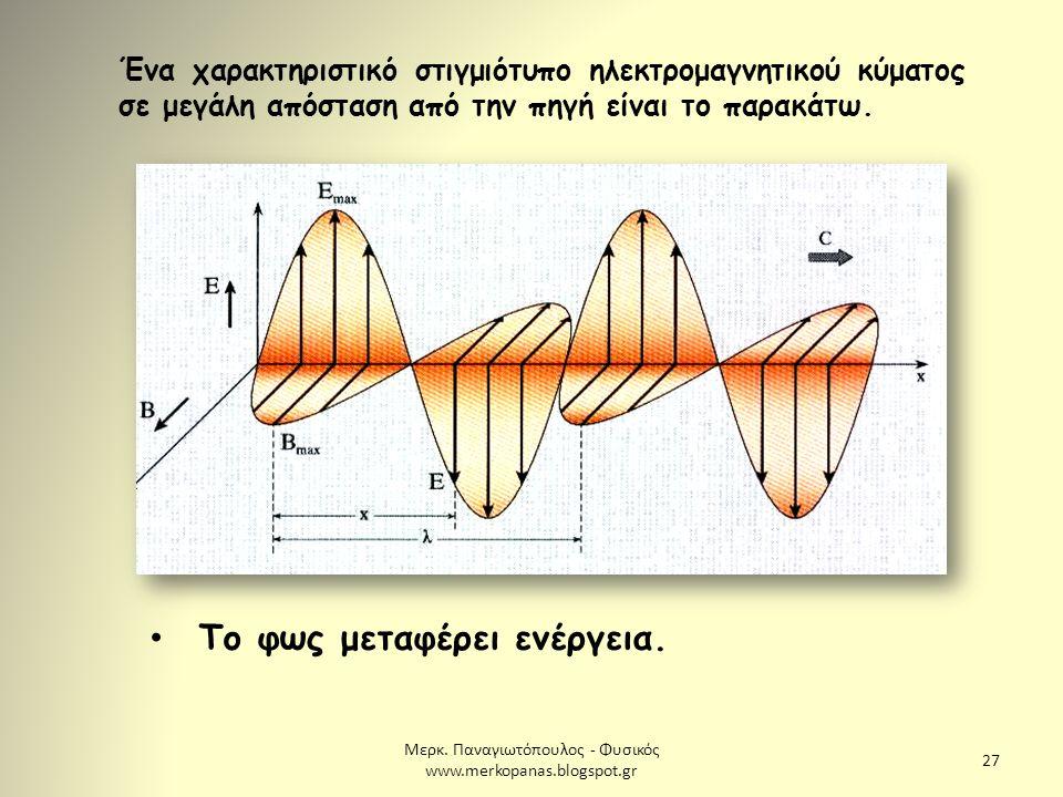 Μερκ. Παναγιωτόπουλος - Φυσικός www.merkopanas.blogspot.gr 27 Ένα χαρακτηριστικό στιγμιότυπο ηλεκτρομαγνητικού κύματος σε μεγάλη απόσταση από την πηγή