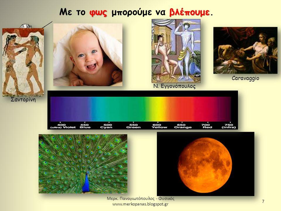 Μερκ.Παναγιωτόπουλος - Φυσικός www.merkopanas.blogspot.gr 28 κενό c =3.10 8 m/s.