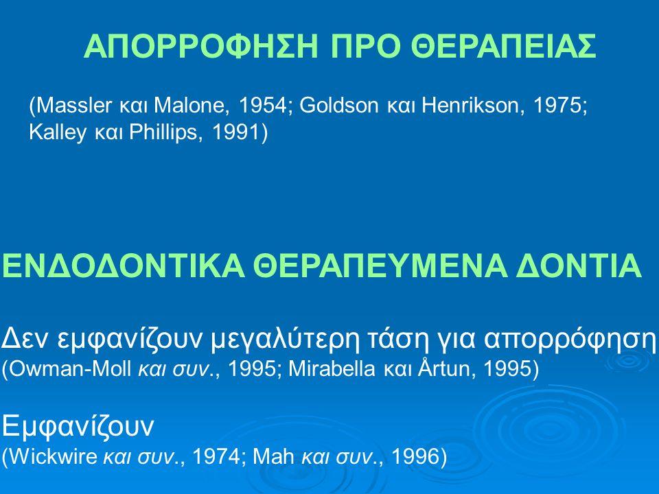 EΞΕΙΣ Δάγκωμα νυχιών (Οdenrick και Brattstrom, 1983; 1985) Θηλασμός δακτύλου Δυσλειτουργία χείλους-γλώσσας (Οdenrick 1985; McFadden και συν., 1989; Linge, 1994) Jiggling Eναλλασσόμενης φοράς και διεύθυνσης οδοντική μετακίνηση