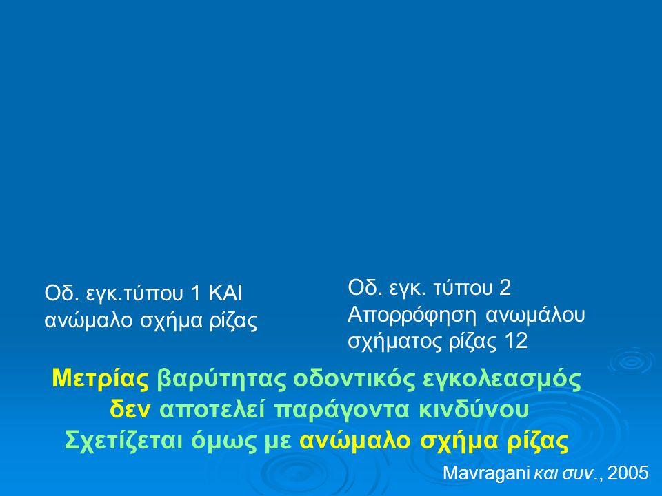 ΑΝΩΜΑΛΙΕΣ ΟΔΟΝΤΟΦΥΙΑΣ ΔΥΣΠΛΑΣΙΕΣ ΔΟΝΤΙΩΝ Συγγενείς ελλείψεις Ταυροδοντία Οδοντικός εγκολεασμός Νανοδοντία Έκτοπη ανατολή (Κjær,1995; Levander και συν., 1998; Thongudomporn και Freer, 1998  Mirabella και Årtun, 1995; Lee και συν, 1999; Ferrer, 2002; Kook και συν., 2003)