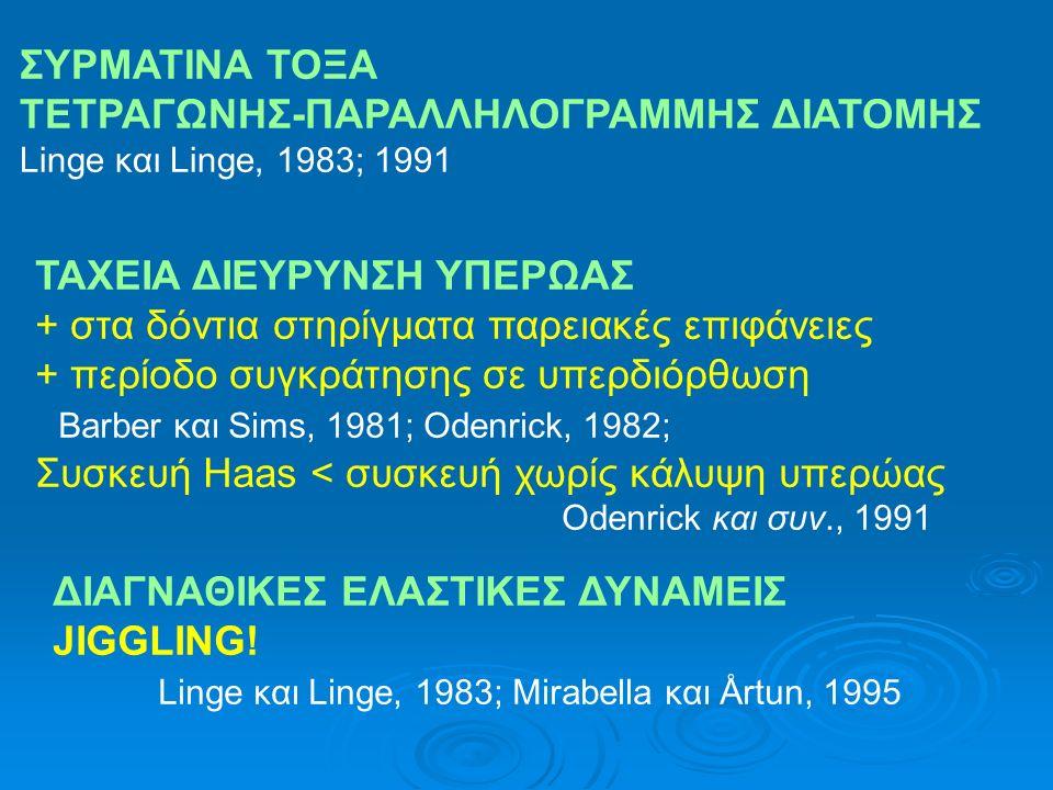 ΔΙΑΡΚΕΙΑ ΘΕΡΑΠΕΙΑΣ + DeShields, 1969; Zachrisson, 1979; McFadden και συν, 1989 Taithongchai και συν., 1996, Baumrind και συν., 1996; Maltha και συν., 2004 - Linge και Linge, 1983; Beck και Harris, 1994; King, 1998 ΕΞΑΓΩΓΕΣ - Κennedy και συν., 1983; Hendrix και συν., 1994 + Blake και συν., 1995; Sameshima και Sinclair 2001