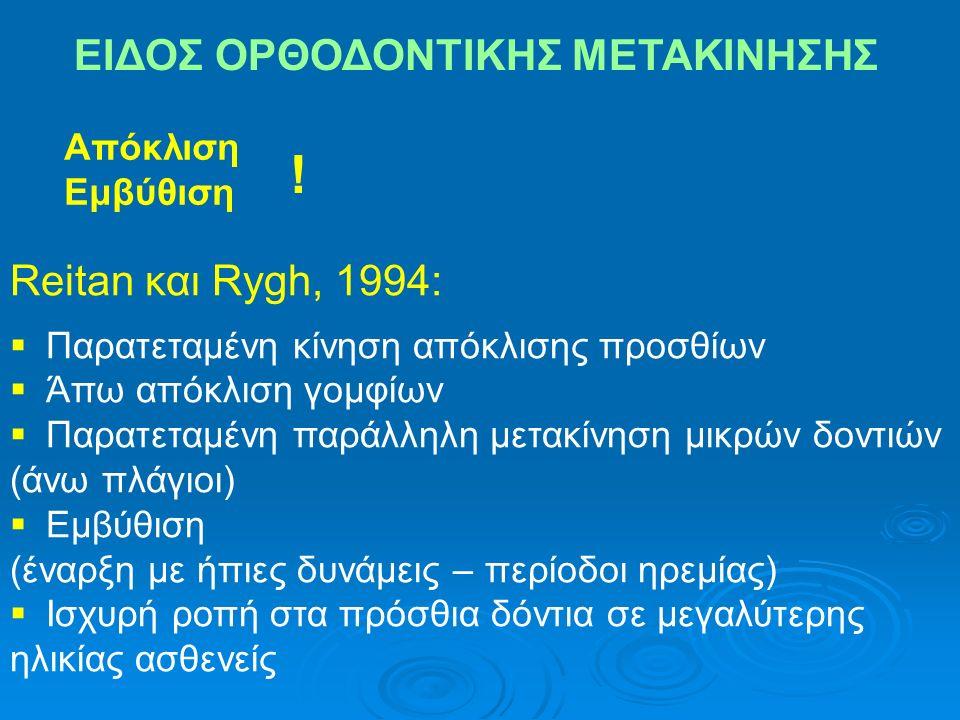 ΣΥΡΜΑΤΙΝΑ ΤΟΞΑ ΤΕΤΡΑΓΩΝΗΣ-ΠΑΡΑΛΛΗΛΟΓΡΑΜΜΗΣ ΔΙΑΤΟΜΗΣ Linge και Linge, 1983; 1991 ΤΑΧΕΙΑ ΔΙΕΥΡΥΝΣΗ ΥΠΕΡΩΑΣ + στα δόντια στηρίγματα παρειακές επιφάνειες + περίοδο συγκράτησης σε υπερδιόρθωση Barber και Sims, 1981; Odenrick, 1982; Συσκευή Ηaas < συσκευή χωρίς κάλυψη υπερώας Odenrick και συν., 1991 ΔΙΑΓΝΑΘΙΚΕΣ ΕΛΑΣΤΙΚΕΣ ΔΥΝΑΜΕΙΣ JIGGLING.