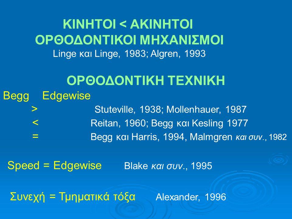 ΕΚΤΑΣΗ ΜΕΤΑΚΙΝΗΣΗΣ Sharpe και συν., 1987; Alexander, 1996; Baumrind και συν, 1996; Kurol και συν., 1996 ΜΕΓΕΘΟΣ ΔΥΝΑΜΗΣ Οwman-Moll και συν., 1995; 1996: Μέγεθος δύναμης (50 g – 200 g) δεν αυξάνει ρ.α.