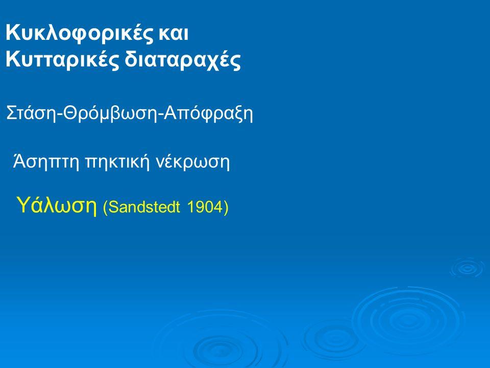 ΜΗΧΑΝΙΣΜΟΣ (Ιστολογικό, Κυτταρικό, Μοριακό επίπεδο) Ορθοδοντική δύναμη Περιοχή πίεσης Ιστική εκφύλιση Απομάκρυνση εκφ.