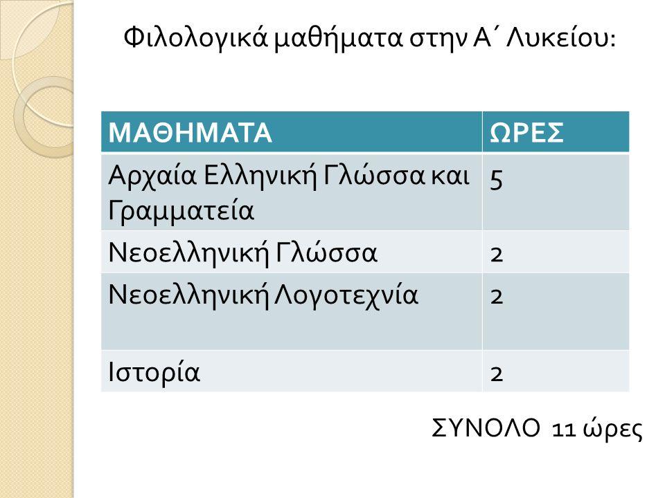 Φιλολογικά μαθήματα στην Α΄ Λυκείου : ΣΥΝΟΛΟ 11 ώρες ΜΑΘΗΜΑΤΑΩΡΕΣ Αρχαία Ελληνική Γλώσσα και Γραμματεία 5 Νεοελληνική Γλώσσα2 Νεοελληνική Λογοτεχνία2 Ιστορία2