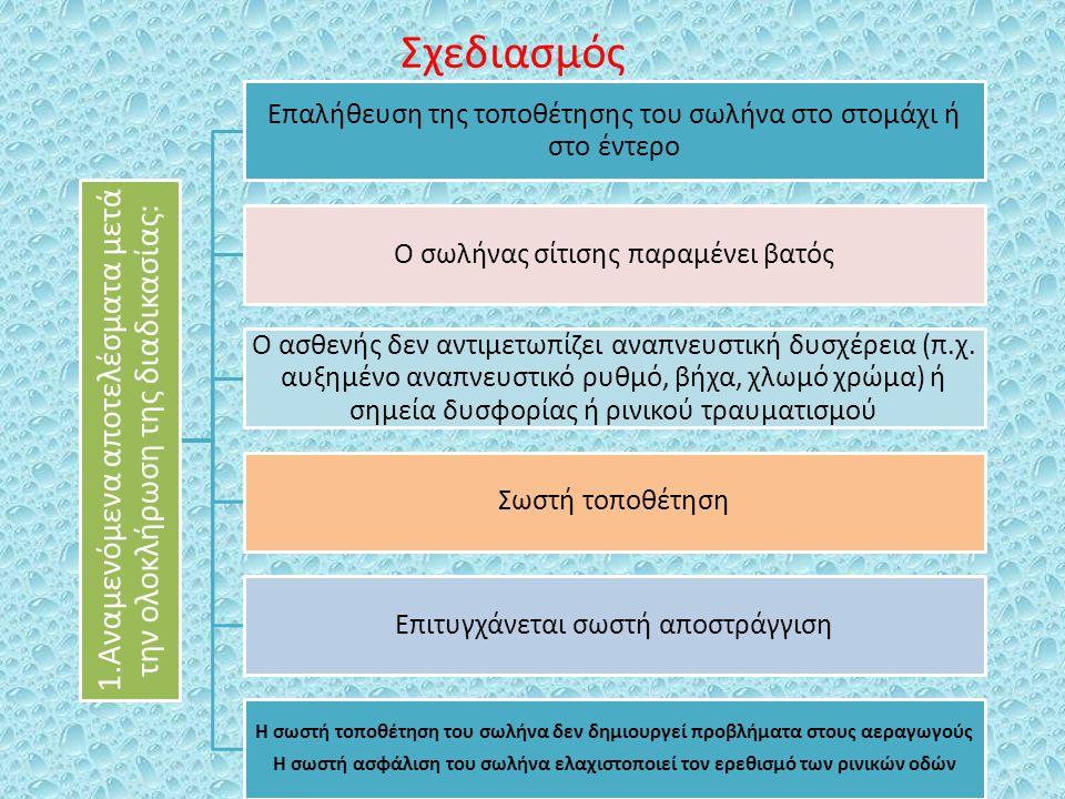 Σχεδιασμός 1.Αναμενόμενα αποτελέσματα μετά την ολοκλήρωση της διαδικασίας: Επαλήθευση της τοποθέτησης του σωλήνα στο στομάχι ή στο έντερο Ο σωλήνας σί