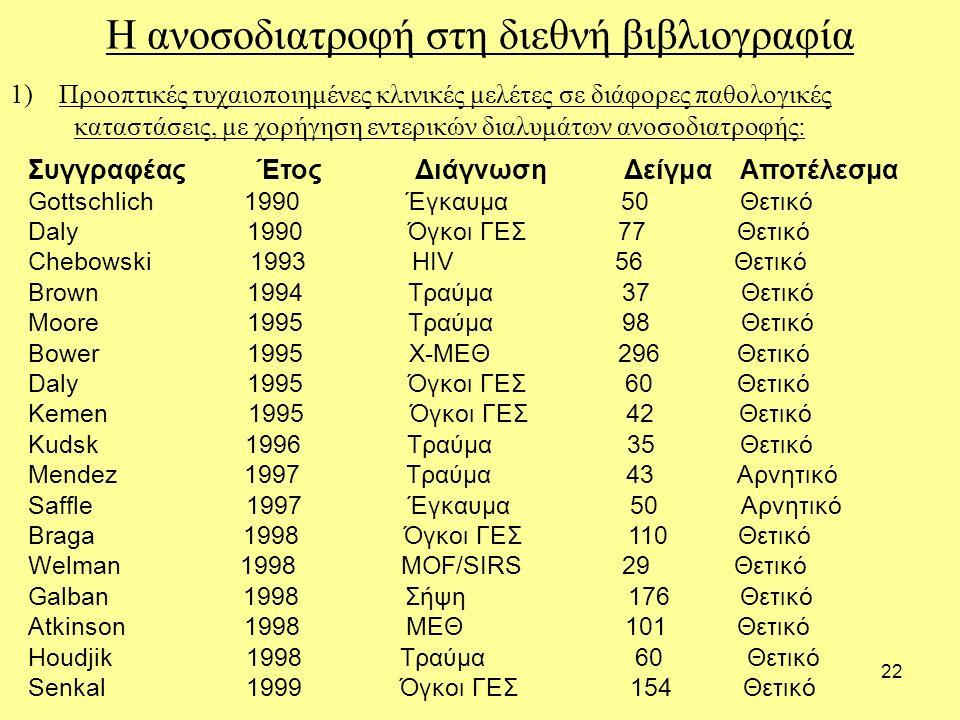 22 Η ανοσοδιατροφή στη διεθνή βιβλιογραφία 1) Προοπτικές τυχαιοποιημένες κλινικές μελέτες σε διάφορες παθολογικές καταστάσεις, με χορήγηση εντερικών διαλυμάτων ανοσοδιατροφής: Συγγραφέας Έτος Διάγνωση Δείγμα Αποτέλεσμα Gottschlich 1990 Έγκαυμα 50 Θετικό Daly 1990 Όγκοι ΓΕΣ 77 Θετικό Chebowski 1993 ΗIV 56 Θετικό Brown 1994 Τραύμα 37 Θετικό Moore 1995 Τραύμα 98 Θετικό Bower 1995 Χ-ΜΕΘ 296 Θετικό Daly 1995 Όγκοι ΓΕΣ 60 Θετικό Kemen 1995 Όγκοι ΓΕΣ 42 Θετικό Kudsk 1996 Τραύμα 35 Θετικό Mendez 1997 Τραύμα 43 Αρνητικό Saffle 1997 Έγκαυμα 50 Αρνητικό Braga 1998 Όγκοι ΓΕΣ 110 Θετικό Welman 1998 MOF/SIRS 29 Θετικό Galban 1998 Σήψη 176 Θετικό Atkinson 1998 ΜΕΘ 101 Θετικό Houdjik 1998 Τραύμα 60 Θετικό Senkal 1999 Όγκοι ΓΕΣ 154 Θετικό