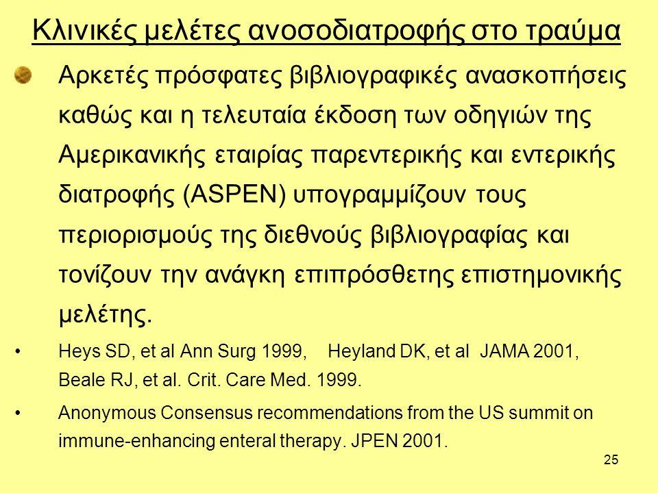 25 Κλινικές μελέτες ανοσοδιατροφής στο τραύμα Αρκετές πρόσφατες βιβλιογραφικές ανασκοπήσεις καθώς και η τελευταία έκδοση των οδηγιών της Αμερικανικής εταιρίας παρεντερικής και εντερικής διατροφής (ASPEN) υπογραμμίζουν τους περιορισμούς της διεθνούς βιβλιογραφίας και τονίζουν την ανάγκη επιπρόσθετης επιστημονικής μελέτης.