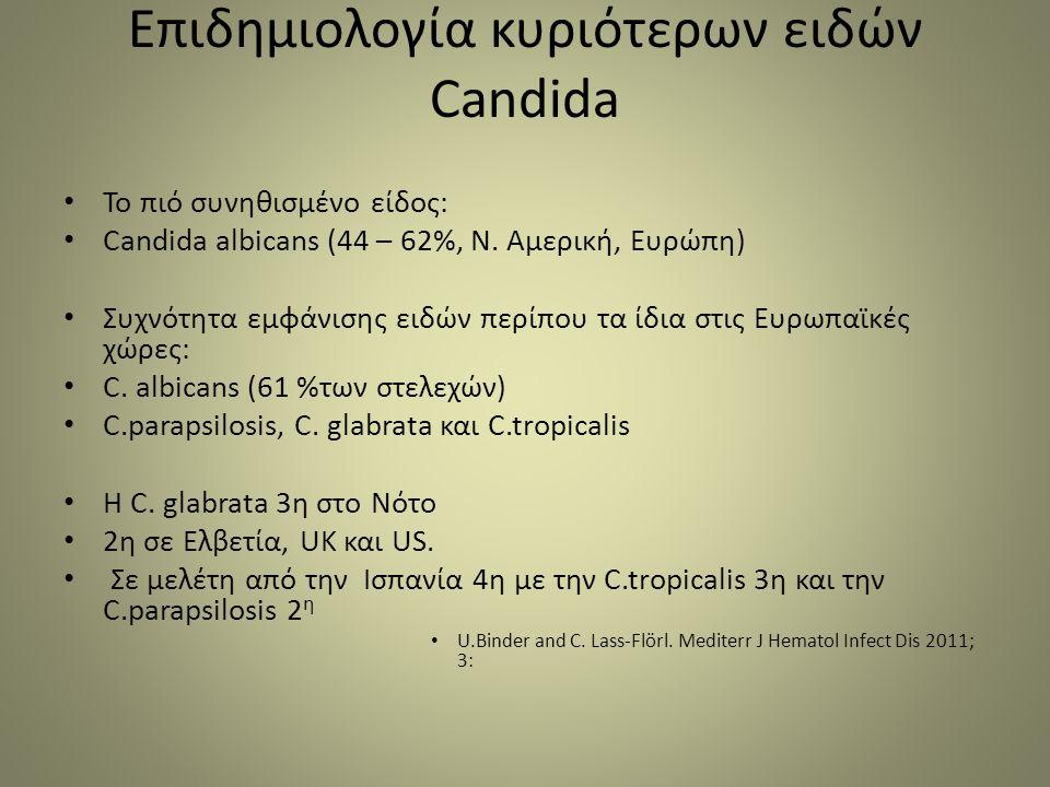 Επιδημιολογία κυριότερων ειδών Candida Το πιό συνηθισμένο είδος: Candida albicans (44 – 62%, Ν.