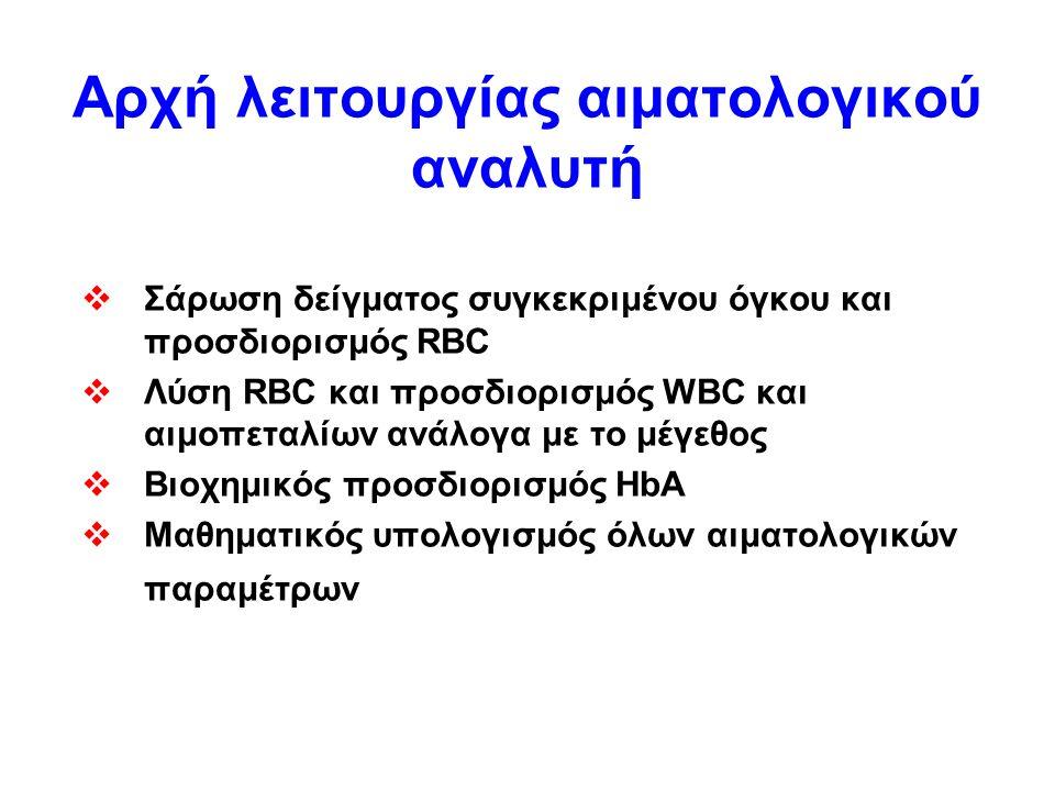 Αρχή λειτουργίας αιματολογικού αναλυτή  Σάρωση δείγματος συγκεκριμένου όγκου και προσδιορισμός RBC  Λύση RBC και προσδιορισμός WBC και αιμοπεταλίων ανάλογα με το μέγεθος  Βιοχημικός προσδιορισμός HbA  Μαθηματικός υπολογισμός όλων αιματολογικών παραμέτρων