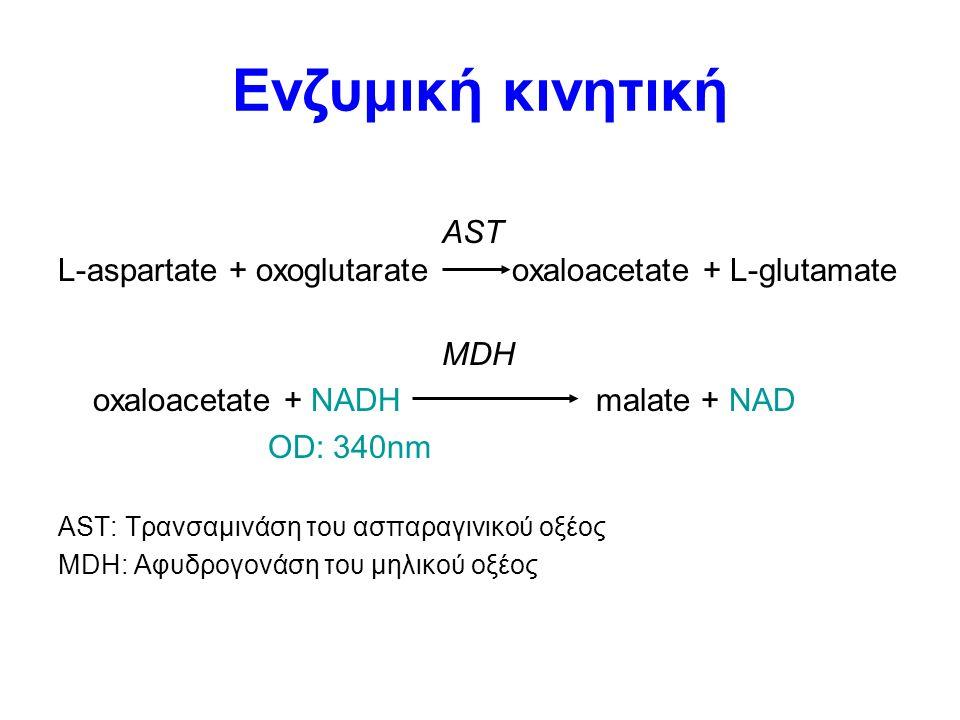 Ενζυμική κινητική AST L-aspartate + oxoglutarate oxaloacetate + L-glutamate MDH oxaloacetate + NADH malate + NAD OD: 340nm AST: Τρανσαμινάση του ασπαραγινικού οξέος MDH: Αφυδρογονάση του μηλικού οξέος