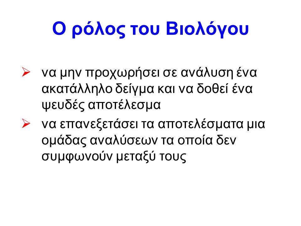 Βιοχημικός αναλυτής