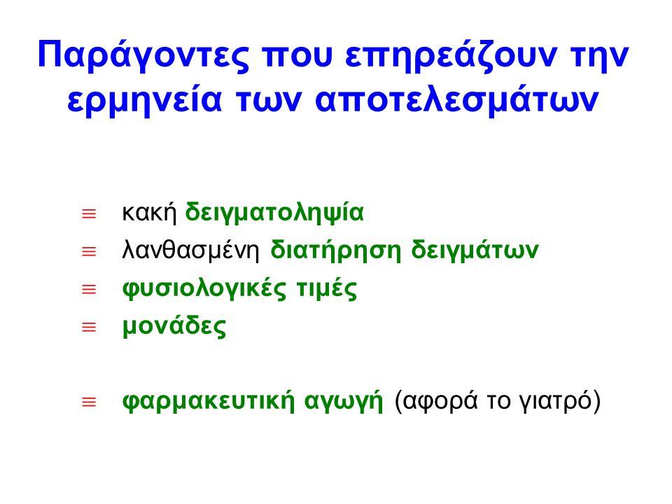ΦΥΣΙΟΛΟΓΙΚΕΣ ΤΙΜΕΣ