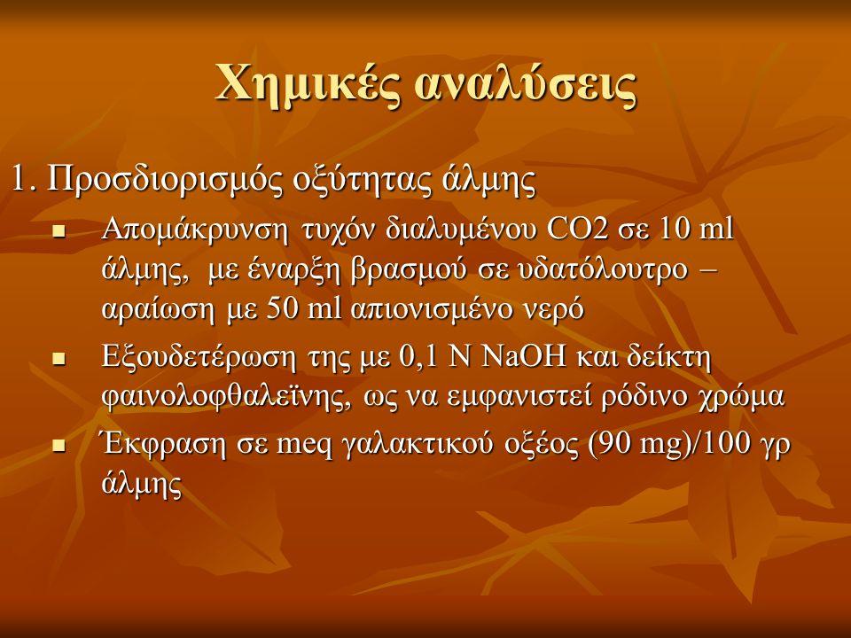 Χημικές αναλύσεις 1. Προσδιορισμός οξύτητας άλμης Απομάκρυνση τυχόν διαλυμένου CO2 σε 10 ml άλμης, με έναρξη βρασμού σε υδατόλουτρο – αραίωση με 50 ml