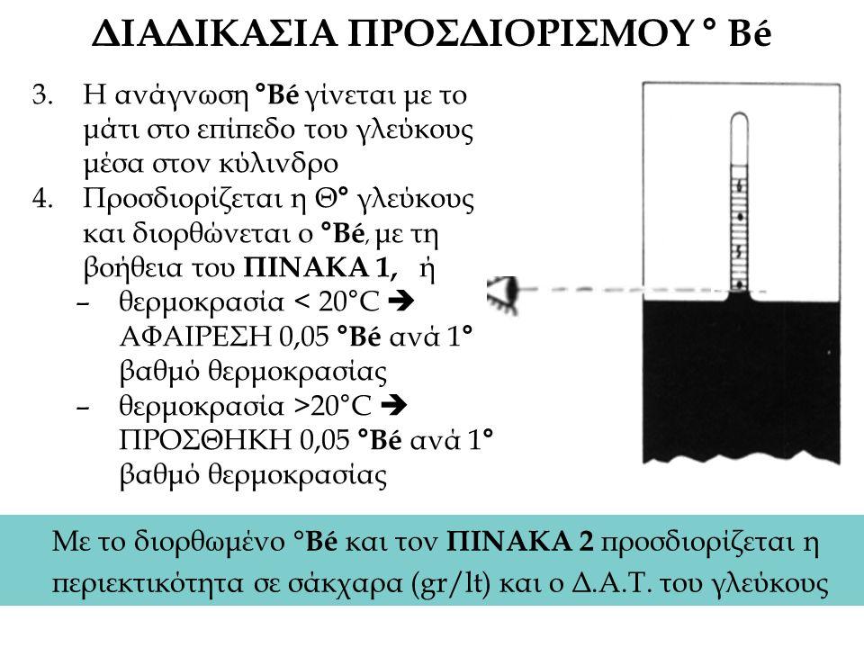 3.Η ανάγνωση °Bé γίνεται με το μάτι στο επίπεδο του γλεύκους μέσα στον κύλινδρο 4.Προσδιορίζεται η Θ ° γλεύκους και διορθώνεται ο °Bé, με τη βοήθεια του ΠΙΝΑΚΑ 1, ή –θερμοκρασία < 20°C  ΑΦΑΙΡΕΣΗ 0,05 °Bé ανά 1 ° βαθμό θερμοκρασίας –θερμοκρασία >20°C  ΠΡΟΣΘΗΚΗ 0,05 °Bé ανά 1 ° βαθμό θερμοκρασίας ΔΙΑΔΙΚΑΣΙΑ ΠΡΟΣΔΙΟΡΙΣΜΟΥ ° Bé Με το διορθωμένο °Bé και τον ΠΙΝΑΚΑ 2 προσδιορίζεται η περιεκτικότητα σε σάκχαρα (gr/lt) και ο Δ.Α.Τ.