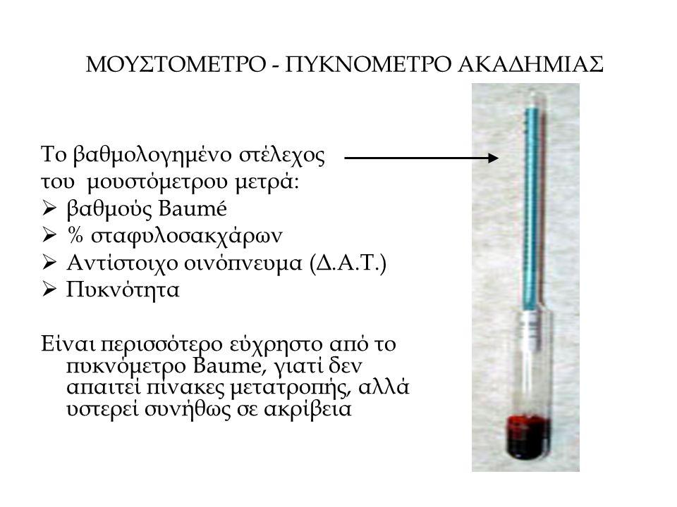 ΜΟΥΣΤΟΜΕΤΡΟ - ΠΥΚΝΟΜΕΤΡΟ ΑΚΑΔΗΜΙΑΣ Το βαθμολογημένο στέλεχος του μουστόμετρου μετρά:  βαθμούς Baumé  % σταφυλοσακχάρων  Αντίστοιχο οινόπνευμα (Δ.Α.Τ.)  Πυκνότητα Είναι περισσότερο εύχρηστο από το πυκνόμετρο Baume, γιατί δεν απαιτεί πίνακες μετατροπής, αλλά υστερεί συνήθως σε ακρίβεια