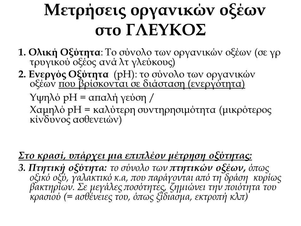 Μετρήσεις οργανικών οξέων στο ΓΛΕΥΚΟΣ 1.