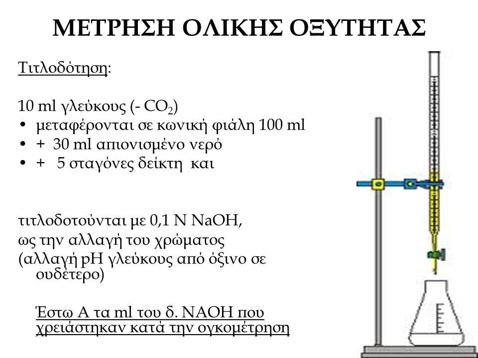 ΜΕΤΡΗΣΗ ΟΛΙΚΗΣ ΟΞΥΤΗΤΑΣ Τιτλοδότηση: 10 ml γλεύκους (- CO 2 ) μεταφέρονται σε κωνική φιάλη 100 ml + 30 ml απιονισμένο νερό + 5 σταγόνες δείκτη και τιτλοδοτούνται με 0,1 N NaOH, ως την αλλαγή του χρώματος (αλλαγή pH γλεύκους από όξινο σε ουδέτερο) Έστω Α τα ml του δ.