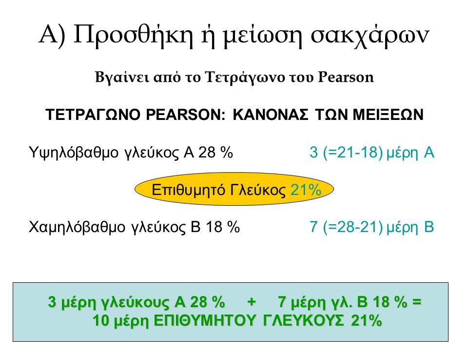 Α) Προσθήκη ή μείωση σακχάρων Βγαίνει από το Τετράγωνο του Pearson ΤΕΤΡΑΓΩΝΟ PEARSON: ΚΑΝΟΝΑΣ ΤΩΝ ΜΕΙΞΕΩΝ Υψηλόβαθμο γλεύκος Α 28 %3 (=21-18) μέρη Α Επιθυμητό Γλεύκος 21% Χαμηλόβαθμο γλεύκος Β 18 %7 (=28-21) μέρη Β 3 μέρη γλεύκους Α 28 % + 7 μέρη γλ.