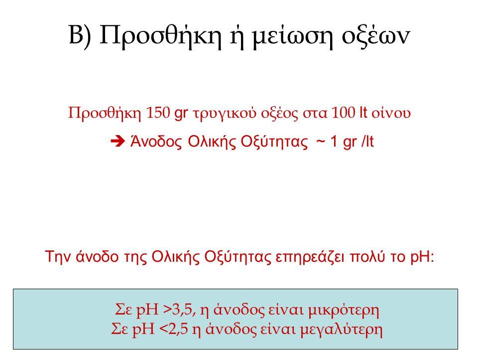 Σε pH >3,5, η άνοδος είναι μικρότερη Σε pH <2,5 η άνοδος είναι μεγαλύτερη Β) Προσθήκη ή μείωση οξέων Προσθήκη 150 gr τρυγικού οξέος στα 100 lt οίνου  Άνοδος Ολικής Οξύτητας ~ 1 gr /lt Την άνοδο της Ολικής Οξύτητας επηρεάζει πολύ το pH: