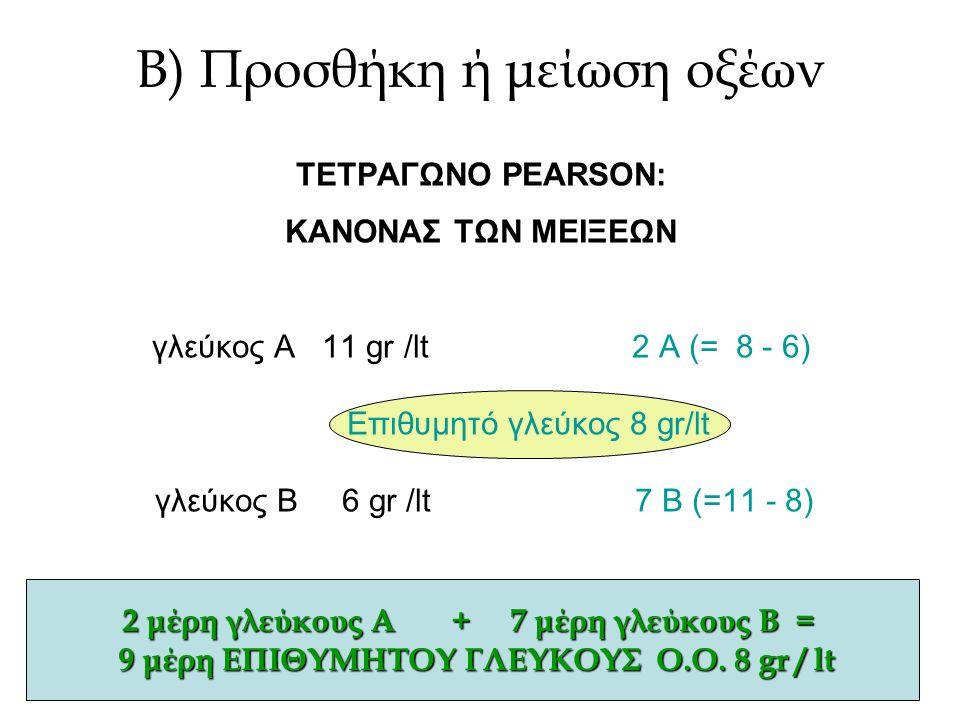 2 μέρη γλεύκους Α + 7 μέρη γλεύκους Β = 9 μέρη ΕΠΙΘΥΜΗΤΟΥ ΓΛΕΥΚΟΥΣ Ο.Ο.