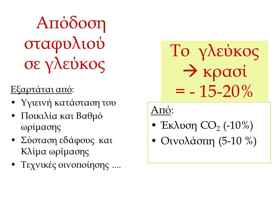 Α) ΠΡΟΣΔΙΟΡΙΣΜΟΣ ΟΛΙΚΗΣ ΟΞΥΤΗΤΑΣ Η ολική οξύτητα στα σταφύλια/γλεύκη αποτελεί δείκτη της καταλληλότητας τους για την παραγωγή ορισμένων τύπων προϊόντων : Κυμαίνεται μεταξύ 6 – 8 gr/ lt οίνου : – στα αφρώδη κρασιά > 8,0 – στα λευκά κρασιά ~ 7,0 – στα κόκκινα κρασιά ~ 6,0 – στο επιτραπέζιο κρασί < 4,5 Η ολική οξύτητα μειώνεται κατά την οινοποίηση: στα κρασιά είναι κατά 1-2 gr./lt,μικρότερη των γλευκών, αλλά δεν είναι προβλέψιμη με ακρίβεια, γιατί επηρεάζεται από πολλούς βιοχημικούς παράγοντες (νέα οξέα ως προϊόντα αλκοολικής ζύμωσης, καθίζηση τρυγικού καλίου, πτητική κ.α.)