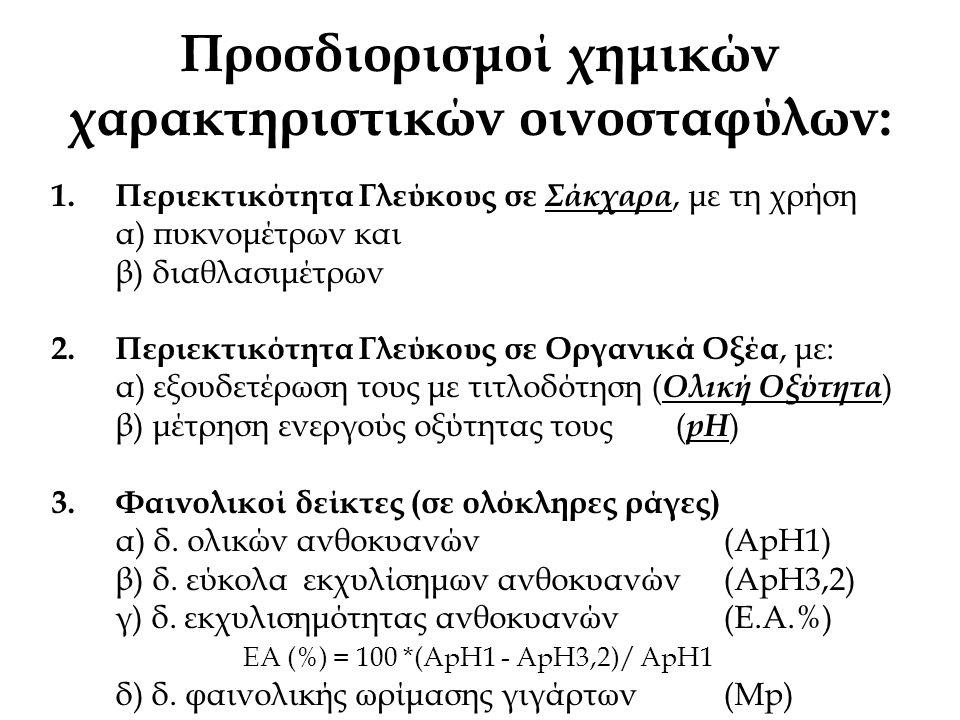Προσδιορισμοί χημικών χαρακτηριστικών οινοσταφύλων: 1.Περιεκτικότητα Γλεύκους σε Σάκχαρα, με τη χρήση α) πυκνομέτρων και β) διαθλασιμέτρων 2.