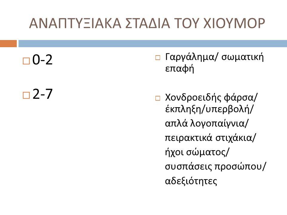 ΑΝΑΠΤΥΞΙΑΚΑ ΣΤΑΔΙΑ ΤΟΥ ΧΙΟΥΜΟΡ  0-2  2-7  Γαργάλημα / σωματική επαφή  Χονδροειδής φάρσα / έκπληξη / υπερβολή / απλά λογοπαίγνια / πειρακτικά στιχάκια / ήχοι σώματος / συσπάσεις προσώπου / αδεξιότητες