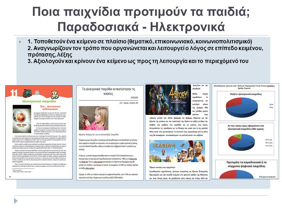 Ποια παιχνίδια προτιμούν τα παιδιά; Παραδοσιακά - Ηλεκτρονικά  1. Τοποθετούν ένα κείμενο σε πλαίσιο (θεματικό, επικοινωνιακό, κοινωνιοπολιτισμικό) 2.