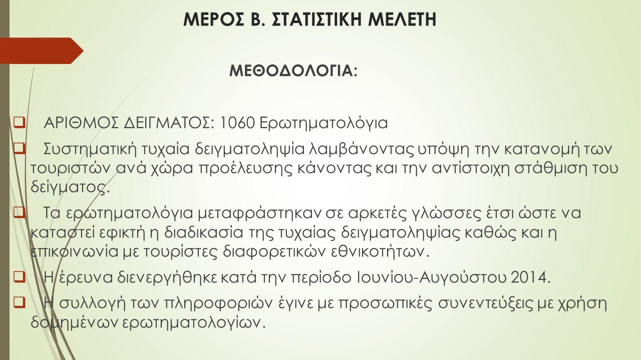 ΜΕΡΟΣ Β.