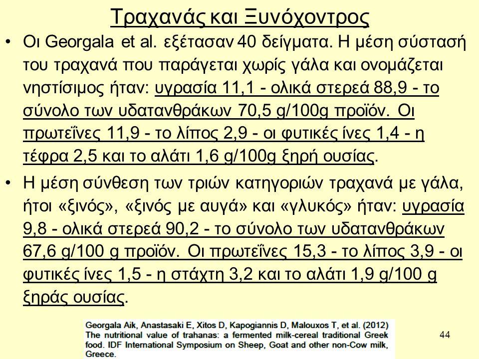 44 Τραχανάς και Ξυνόχοντρος Οι Georgala et al. εξέτασαν 40 δείγματα. Η μέση σύστασή του τραχανά που παράγεται χωρίς γάλα και ονομάζεται νηστίσιμος ήτα