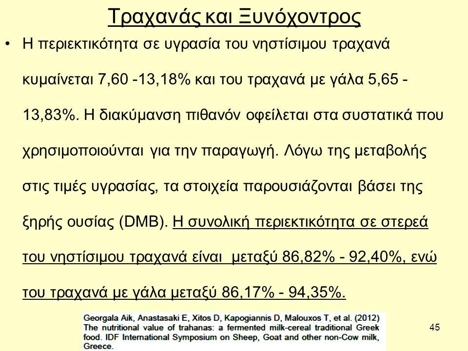 45 Τραχανάς και Ξυνόχοντρος Η περιεκτικότητα σε υγρασία του νηστίσιμου τραχανά κυμαίνεται 7,60 -13,18% και του τραχανά με γάλα 5,65 - 13,83%. Η διακύμ
