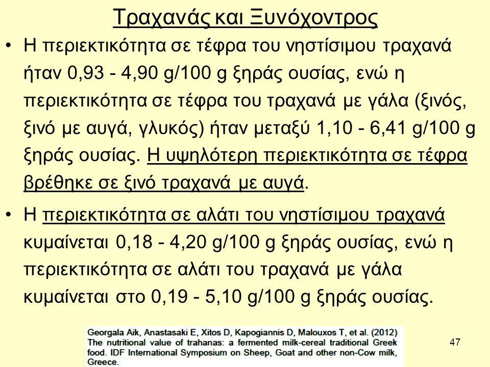 47 Τραχανάς και Ξυνόχοντρος Η περιεκτικότητα σε τέφρα του νηστίσιμου τραχανά ήταν 0,93 - 4,90 g/100 g ξηράς ουσίας, ενώ η περιεκτικότητα σε τέφρα του τραχανά με γάλα (ξινός, ξινό με αυγά, γλυκός) ήταν μεταξύ 1,10 - 6,41 g/100 g ξηράς ουσίας.