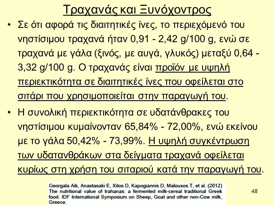 48 Τραχανάς και Ξυνόχοντρος Σε ότι αφορά τις διαιτητικές ίνες, το περιεχόμενό του νηστίσιμου τραχανά ήταν 0,91 - 2,42 g/100 g, ενώ σε τραχανά με γάλα