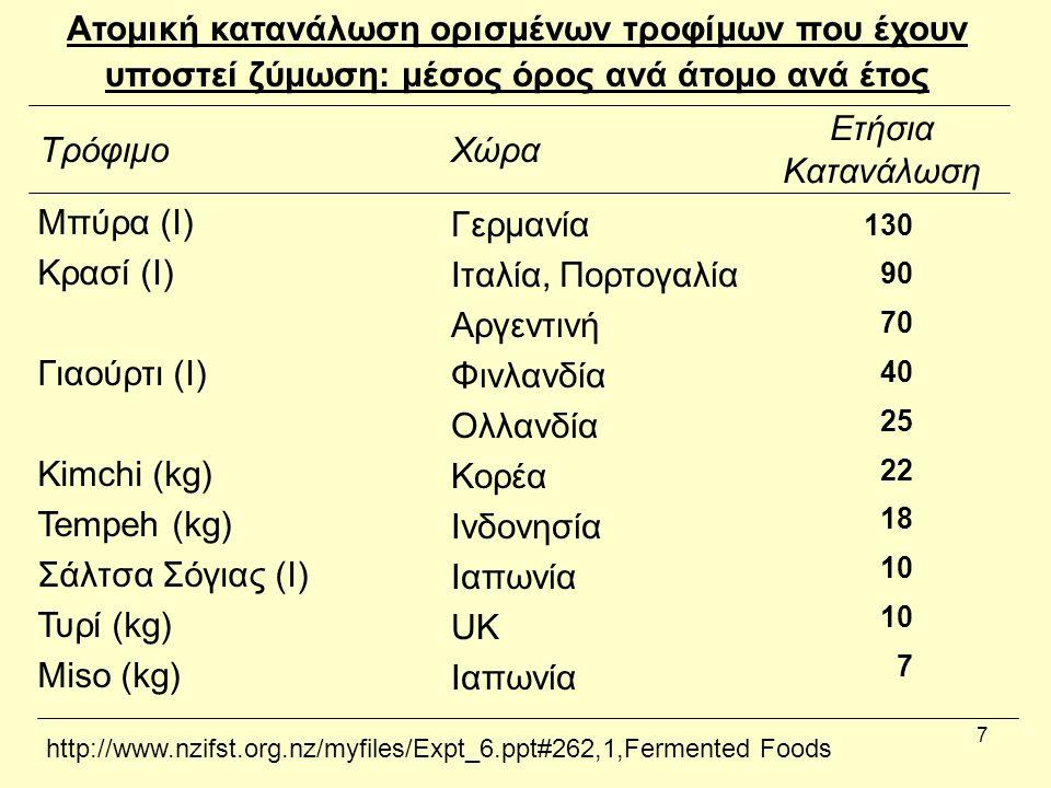 7 Ατομική κατανάλωση ορισμένων τροφίμων που έχουν υποστεί ζύμωση: μέσος όρος ανά άτομο ανά έτος ΤρόφιμοΧώρα Ετήσια Κατανάλωση Μπύρα (I) Κρασί (I) Γιαο