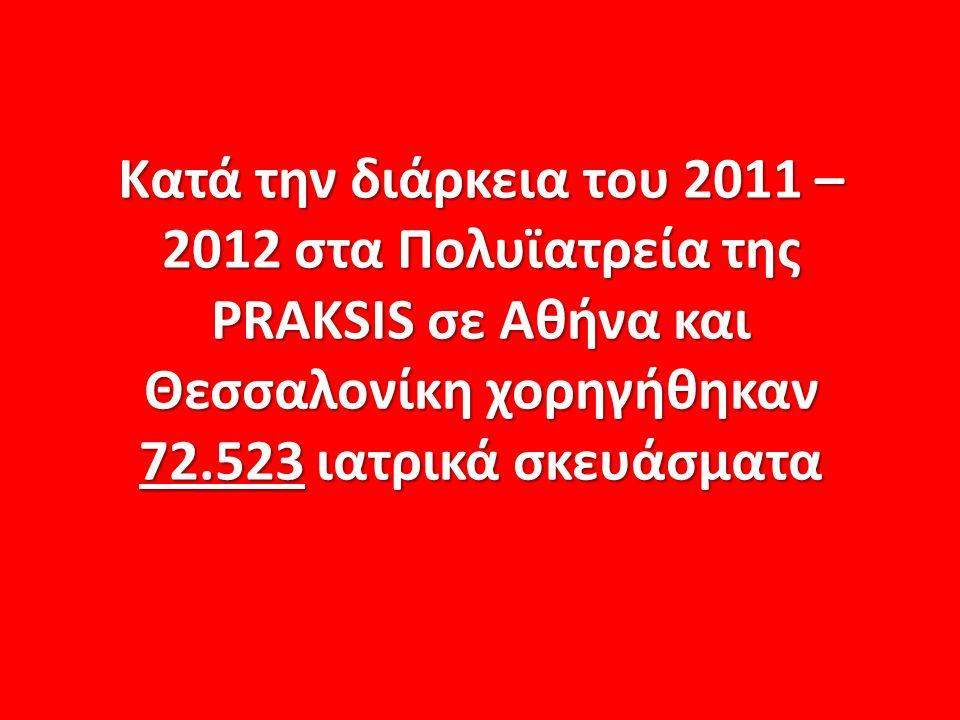 Κατά την διάρκεια του 2011 – 2012 στα Πολυϊατρεία της PRAKSIS σε Αθήνα και Θεσσαλονίκη χορηγήθηκαν 72.523 ιατρικά σκευάσματα