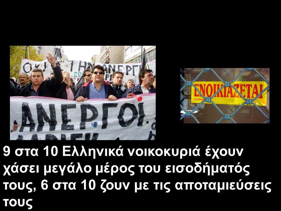 9 στα 10 Ελληνικά νοικοκυριά έχουν χάσει μεγάλο μέρος του εισοδήματός τους, 6 στα 10 ζουν με τις αποταμιεύσεις τους