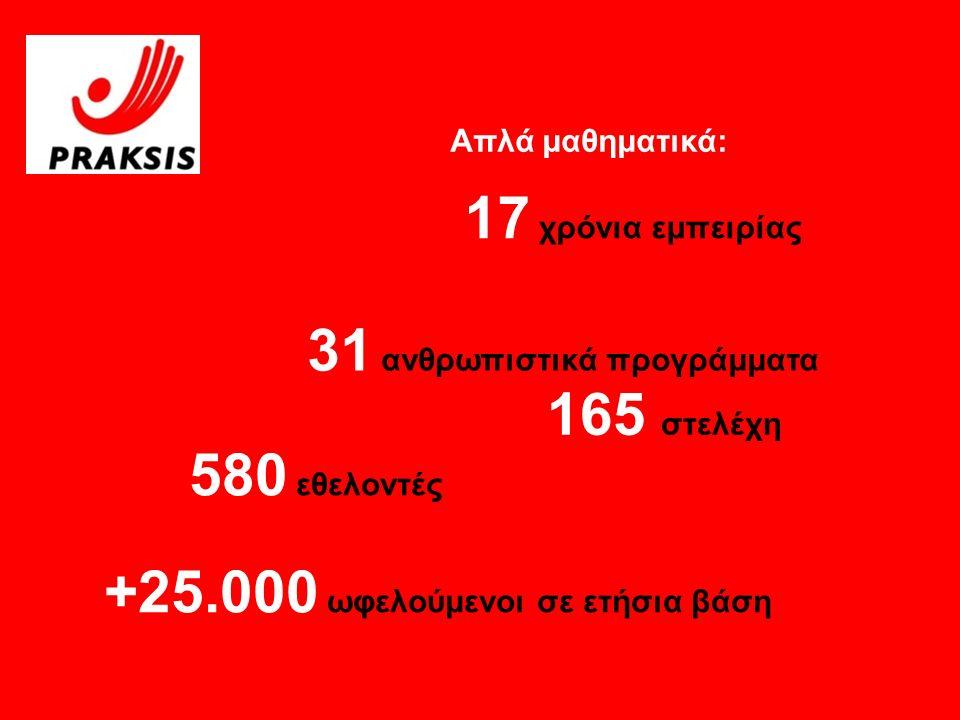 Απλά μαθηματικά: 31 ανθρωπιστικά προγράμματα 165 στελέχη 580 εθελοντές +25.000 ωφελούμενοι σε ετήσια βάση 17 χρόνια εμπειρίας