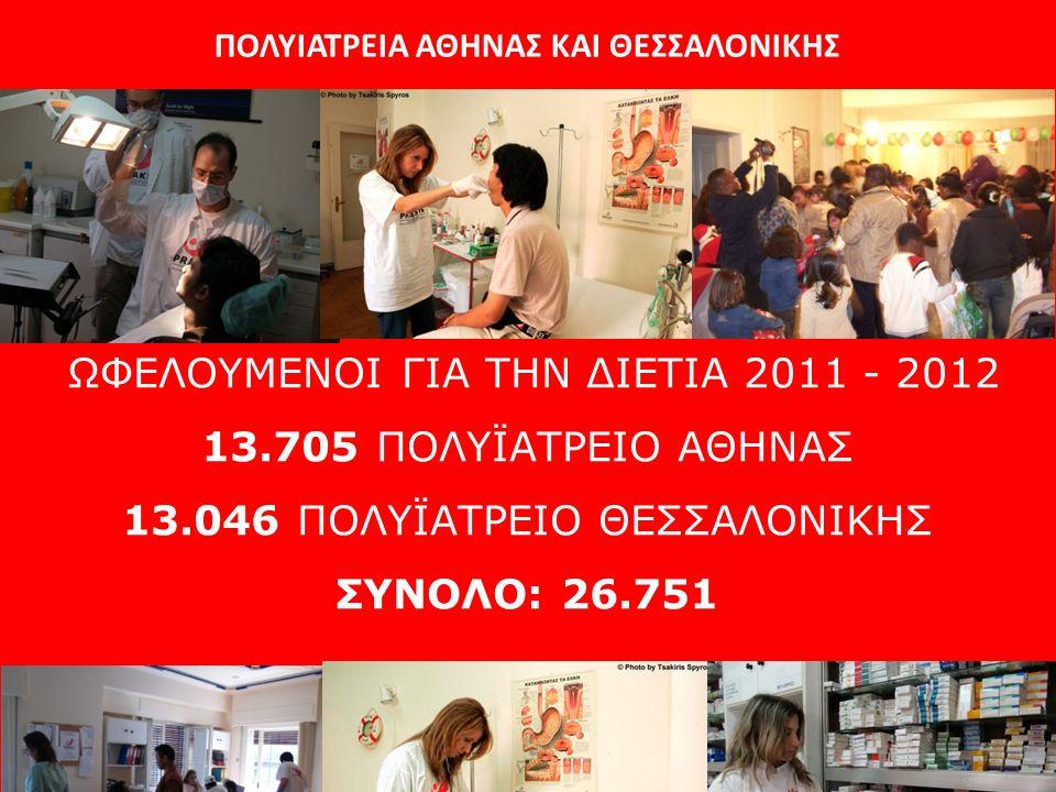 ΩΦΕΛΟΥΜΕΝΟΙ ΓΙΑ ΤΗΝ ΔΙΕΤΙΑ 2011 - 2012 13.705 ΠΟΛΥΪΑΤΡΕΙΟ ΑΘΗΝΑΣ 13.046 ΠΟΛΥΪΑΤΡΕΙΟ ΘΕΣΣΑΛΟΝΙΚΗΣ ΣΥΝΟΛΟ: 26.751 ΠΟΛΥΙΑΤΡΕΙΑ ΑΘΗΝΑΣ ΚΑΙ ΘΕΣΣΑΛΟΝΙΚΗΣ