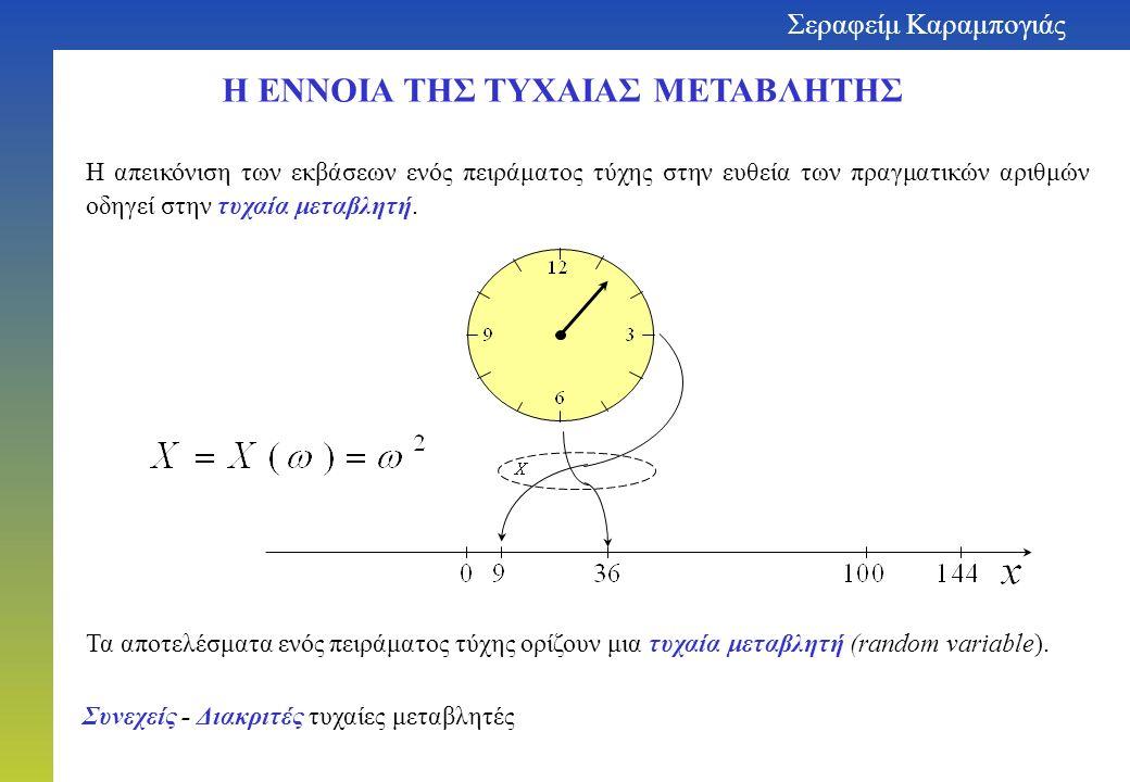 Η ΕΝΝΟΙΑ ΤΗΣ ΤΥΧΑΙΑΣ ΜΕΤΑΒΛΗΤΗΣ Συνεχείς - Διακριτές τυχαίες μεταβλητές Η απεικόνιση των εκβάσεων ενός πειράματος τύχης στην ευθεία των πραγματικών αριθμών οδηγεί στην τυχαία μεταβλητή.