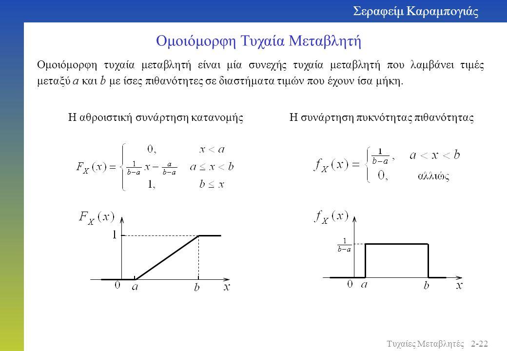 Ομοιόμορφη Τυχαία Μεταβλητή Η αθροιστική συνάρτηση κατανομής Η συνάρτηση πυκνότητας πιθανότητας Ομοιόμορφη τυχαία μεταβλητή είναι μία συνεχής τυχαία μ