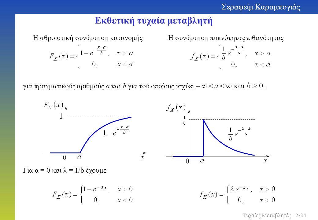 Εκθετική τυχαία μεταβλητή για πραγματικούς αριθμούς a και b για του οποίους ισχύει – ∞ 0. Για α = 0 και λ = 1/b έχουμε Η αθροιστική συνάρτηση κατανομή