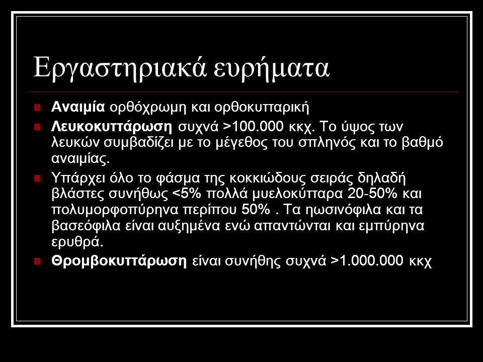 Εργαστηριακά ευρήματα Αναιμία ορθόχρωμη και ορθοκυτταρική Λευκοκυττάρωση συχνά >100.000 κκχ.