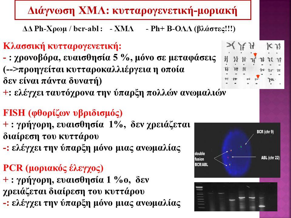 Διάγνωση ΧΜΛ: κυτταρογενετική-μοριακή ΔΔ Ph-Χρωμ / bcr-abl : - ΧΜΛ - Ph+ B-ΟΛΛ (βλάστες!!!) Κλασσική κυτταρογενετική: - : χρονοβόρα, ευαισθησία 5 %, μόνο σε μεταφάσεις (-->προηγείται κυτταροκαλλιέργεια η οποία δεν είναι πάντα δυνατή) +: ελέγχει ταυτόχρονα την ύπαρξη πολλών ανωμαλιών FISH (φθορίζων υβριδισμός) + : γρήγορη, ευαισθησία 1%, δεν χρειάζεται διαίρεση του κυττάρου -: ελέγχει την ύπαρξη μόνο μιας ανωμαλίας PCR (μοριακός έλεγχος) + : γρήγορη, ευαισθησία 1 %o, δεν χρειάζεται διαίρεση του κυττάρου -: ελέγχει την ύπαρξη μόνο μιας ανωμαλίας