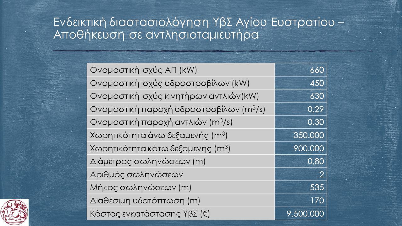 Ενδεικτική διαστασιολόγηση ΥβΣ Αγίου Ευστρατίου – Αποθήκευση σε αντλησιοταμιευτήρα Ονομαστική ισχύς ΑΠ (kW)660 Ονομαστική ισχύς υδροστροβίλων (kW)450 Ονομαστική ισχύς κινητήρων αντλιών(kW)630 Ονομαστική παροχή υδροστροβίλων (m 3 /s)0,29 Ονομαστική παροχή αντλιών (m 3 /s)0,30 Χωρητικότητα άνω δεξαμενής (m 3 )350.000 Χωρητικότητα κάτω δεξαμενής (m 3 )900.000 Διάμετρος σωληνώσεων (m)0,80 Αριθμός σωληνώσεων2 Μήκος σωληνώσεων (m)535 Διαθέσιμη υδατόπτωση (m)170 Κόστος εγκατάστασης ΥβΣ (€)9.500.000