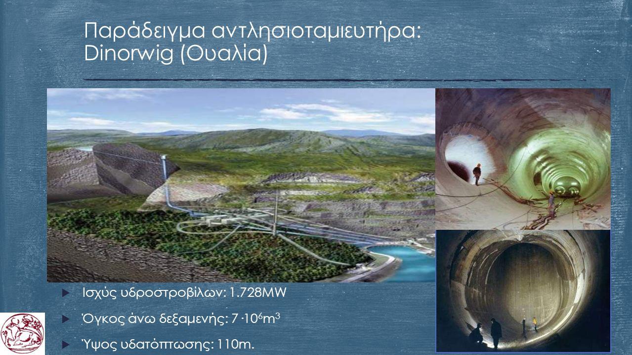  Ισχύς υδροστροβίλων: 1.728MW  Όγκος άνω δεξαμενής: 7·10 6 m 3  Ύψος υδατόπτωσης: 110m. Παράδειγμα αντλησιοταμιευτήρα: Dinorwig (Ουαλία)