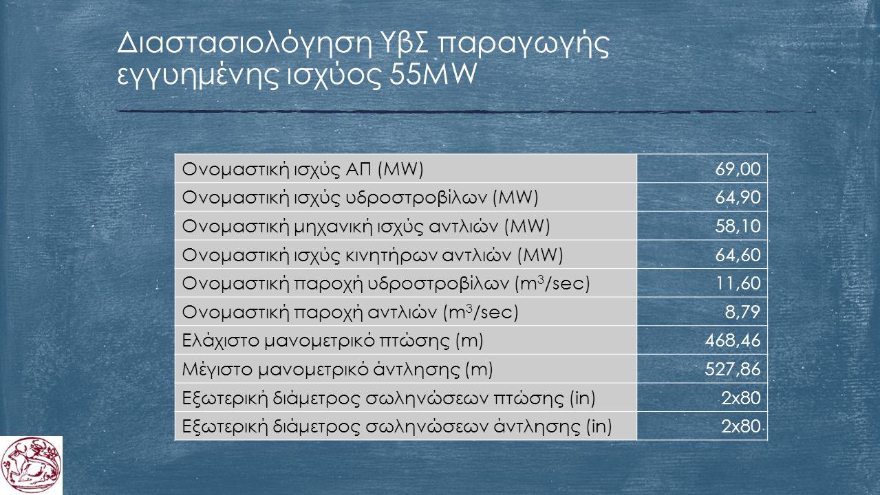 Διαστασιολόγηση ΥβΣ παραγωγής εγγυημένης ισχύος 55MW Ονομαστική ισχύς ΑΠ (MW)69,00 Ονομαστική ισχύς υδροστροβίλων (MW)64,90 Ονομαστική μηχανική ισχύς αντλιών (MW)58,10 Ονομαστική ισχύς κινητήρων αντλιών (MW)64,60 Ονομαστική παροχή υδροστροβίλων (m 3 /sec)11,60 Ονομαστική παροχή αντλιών (m 3 /sec)8,79 Ελάχιστο μανομετρικό πτώσης (m)468,46 Μέγιστο μανομετρικό άντλησης (m)527,86 Εξωτερική διάμετρος σωληνώσεων πτώσης (in)2x80 Εξωτερική διάμετρος σωληνώσεων άντλησης (in)2x80